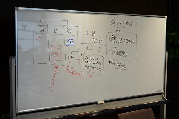UVPの構文を作成する